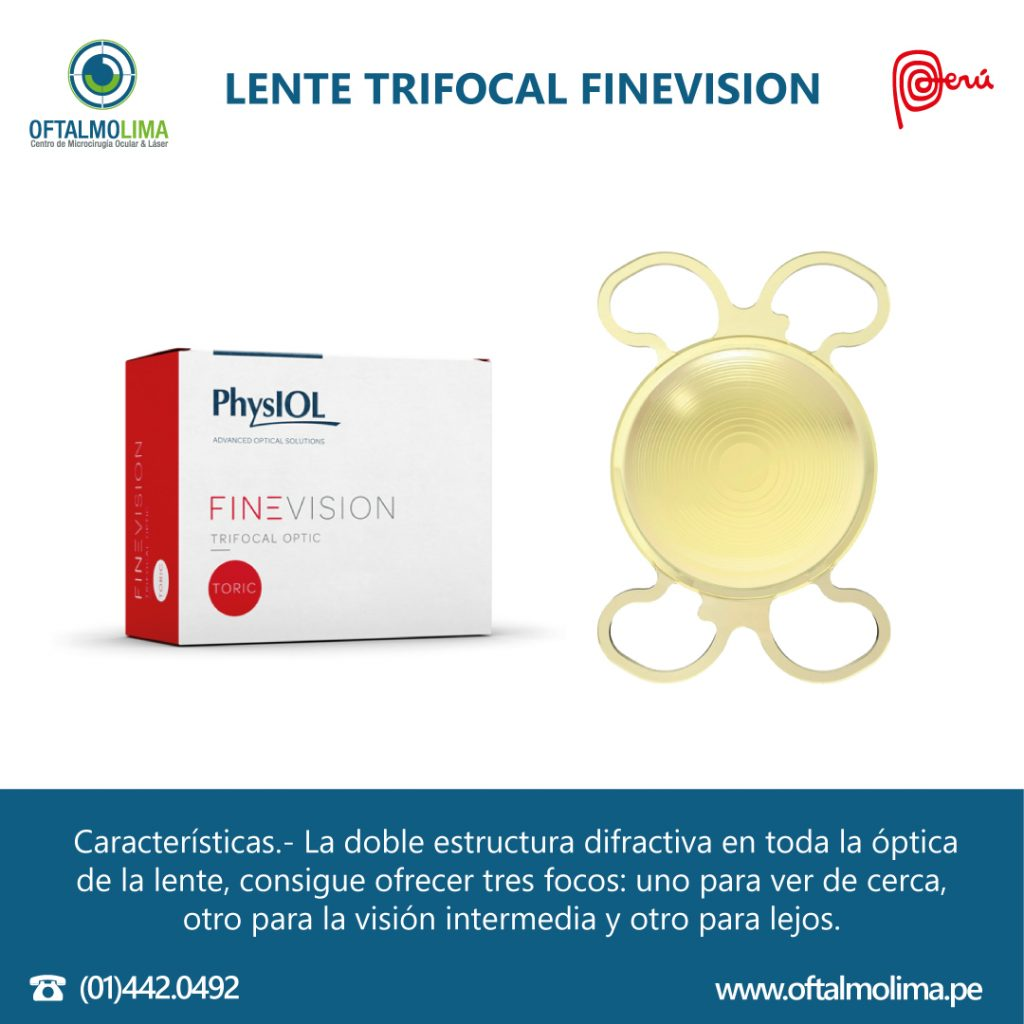 Lentes Intraoculares Trifocales
